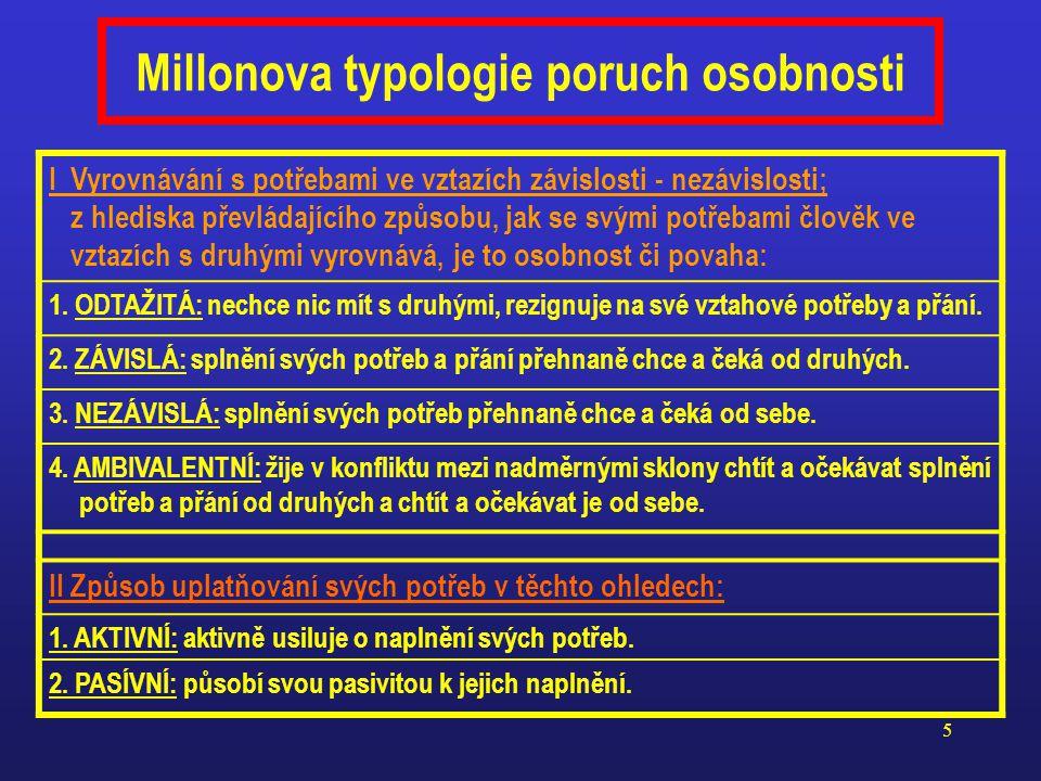 Millonova typologie poruch osobnosti