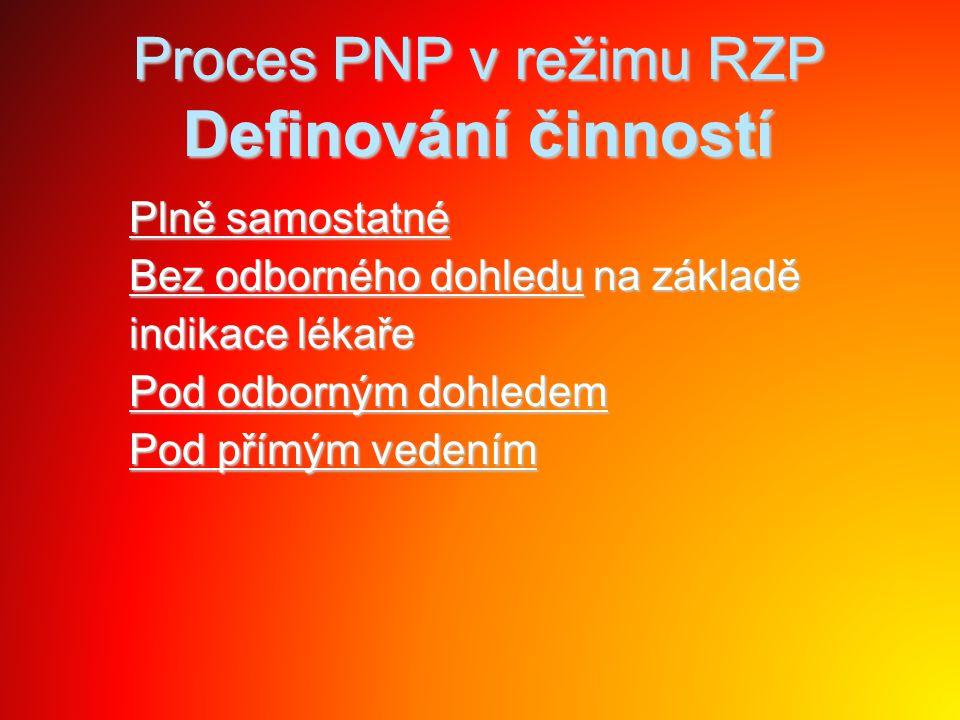 Proces PNP v režimu RZP Definování činností