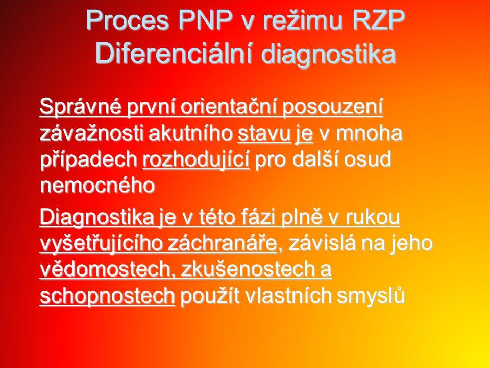 Proces PNP v režimu RZP Diferenciální diagnostika