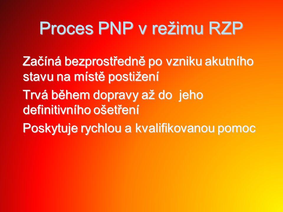 Proces PNP v režimu RZP Začíná bezprostředně po vzniku akutního stavu na místě postižení. Trvá během dopravy až do jeho definitivního ošetření.