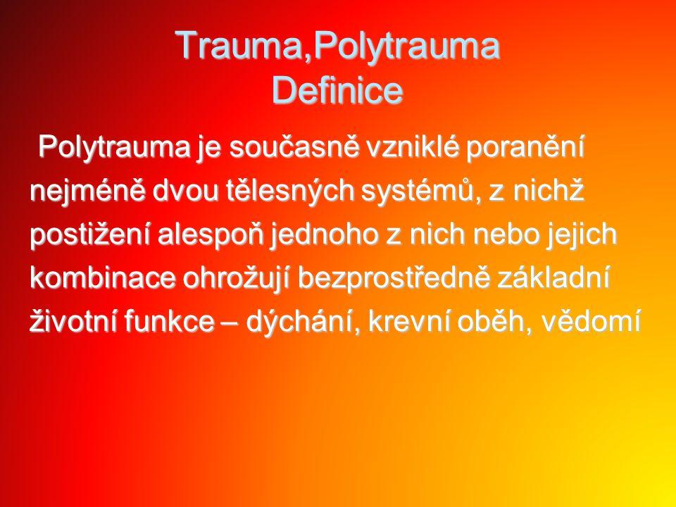 Trauma,Polytrauma Definice