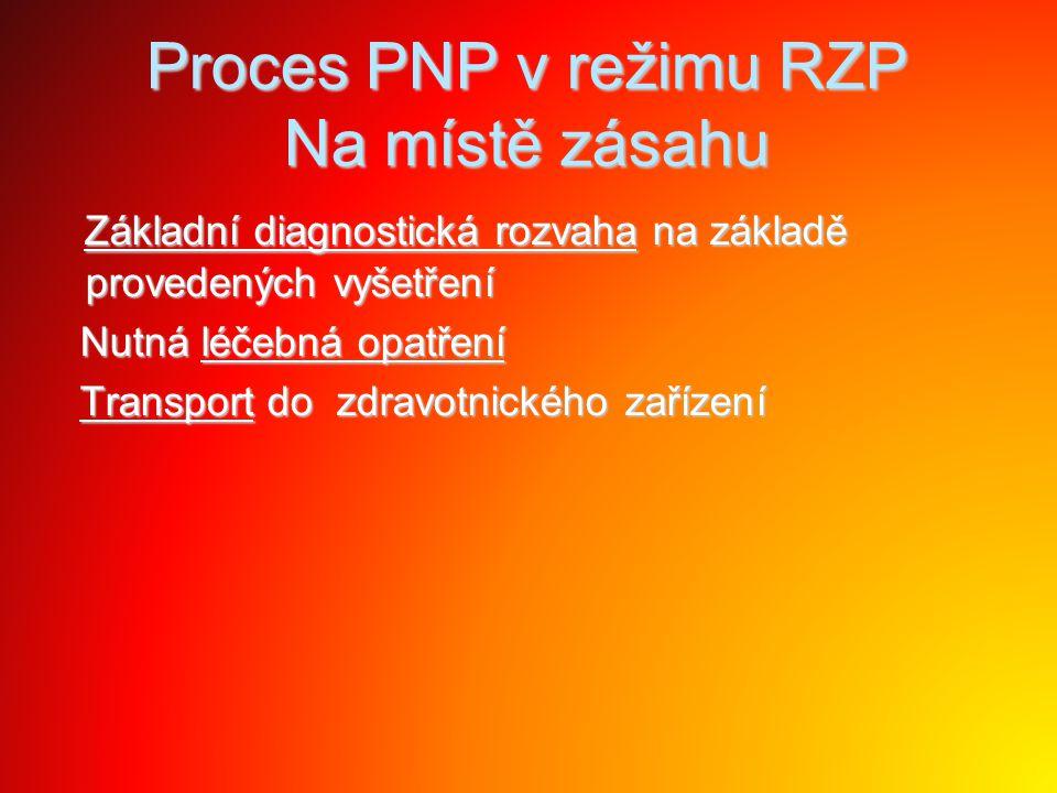 Proces PNP v režimu RZP Na místě zásahu