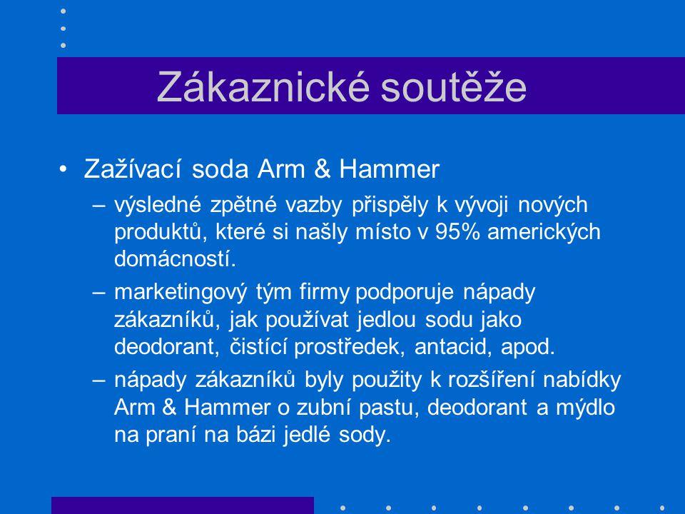 Zákaznické soutěže Zažívací soda Arm & Hammer
