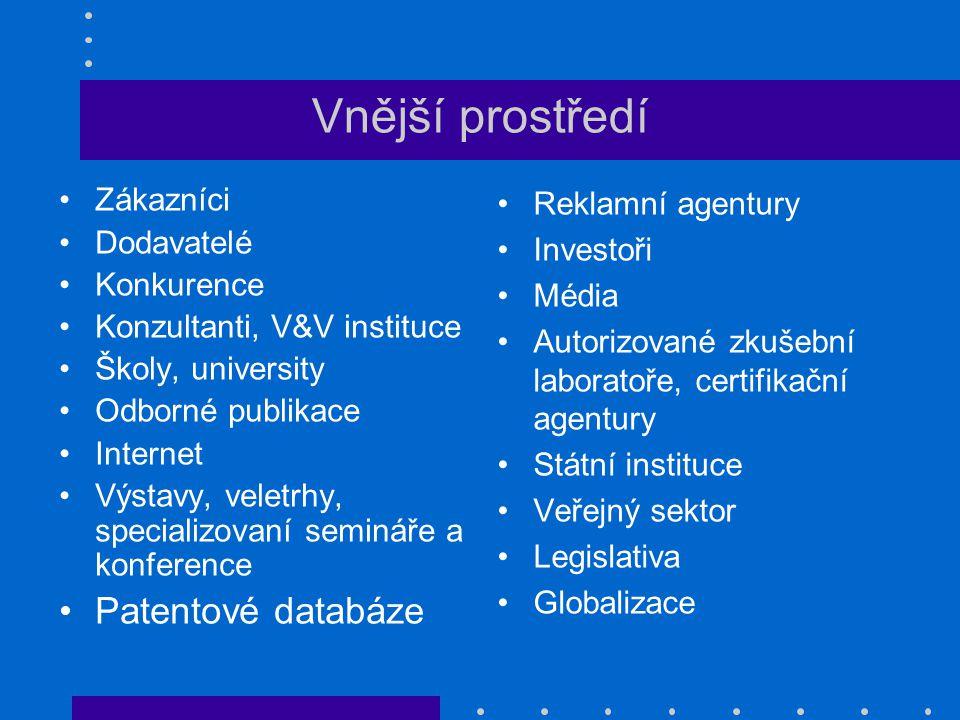 Vnější prostředí Patentové databáze Zákazníci Dodavatelé Konkurence