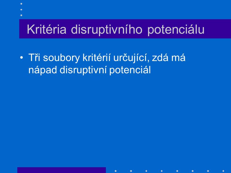 Kritéria disruptivního potenciálu