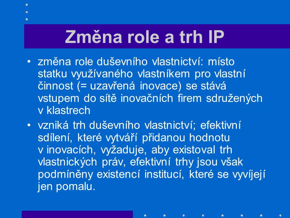 Změna role a trh IP