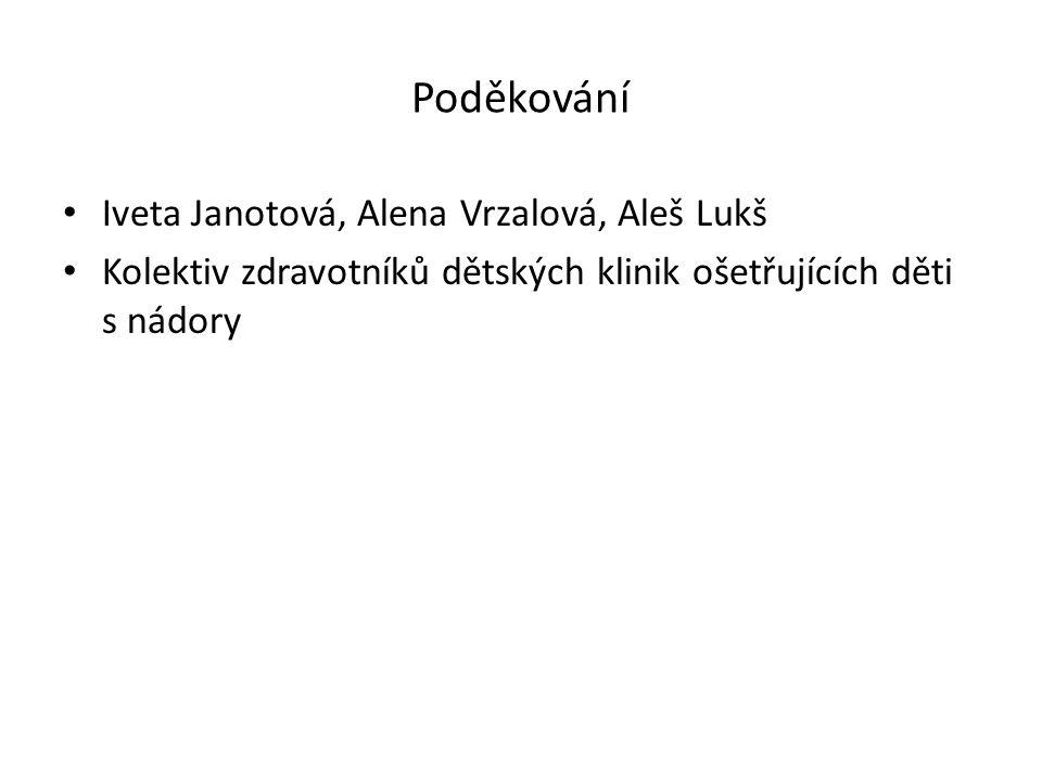 Poděkování Iveta Janotová, Alena Vrzalová, Aleš Lukš