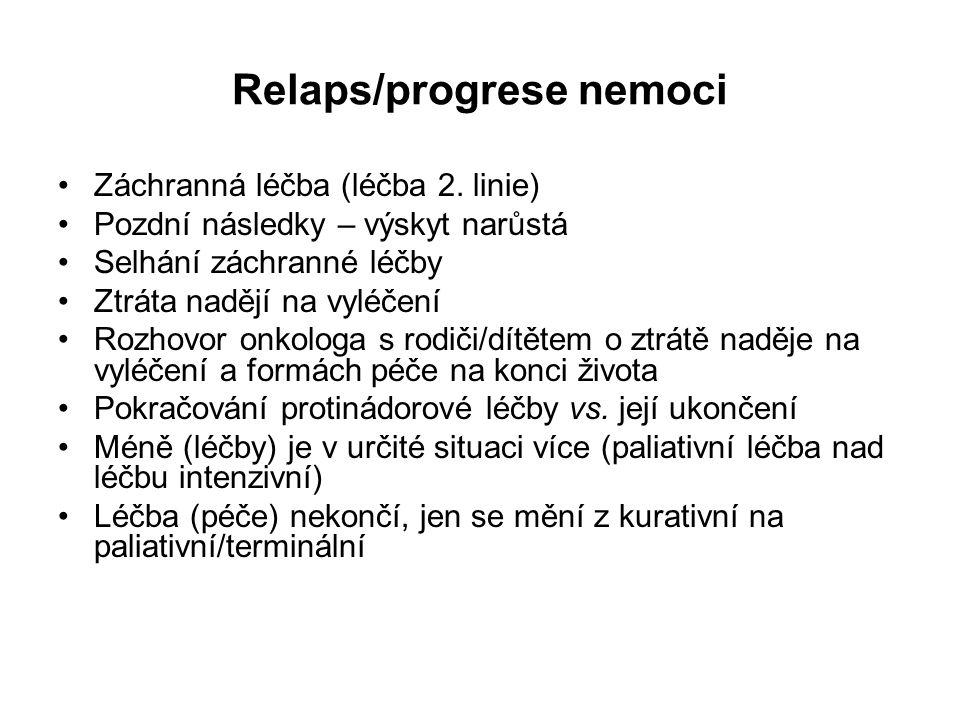 Relaps/progrese nemoci