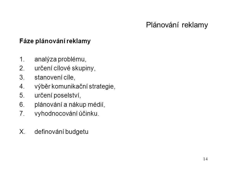 Plánování reklamy Fáze plánování reklamy analýza problému,
