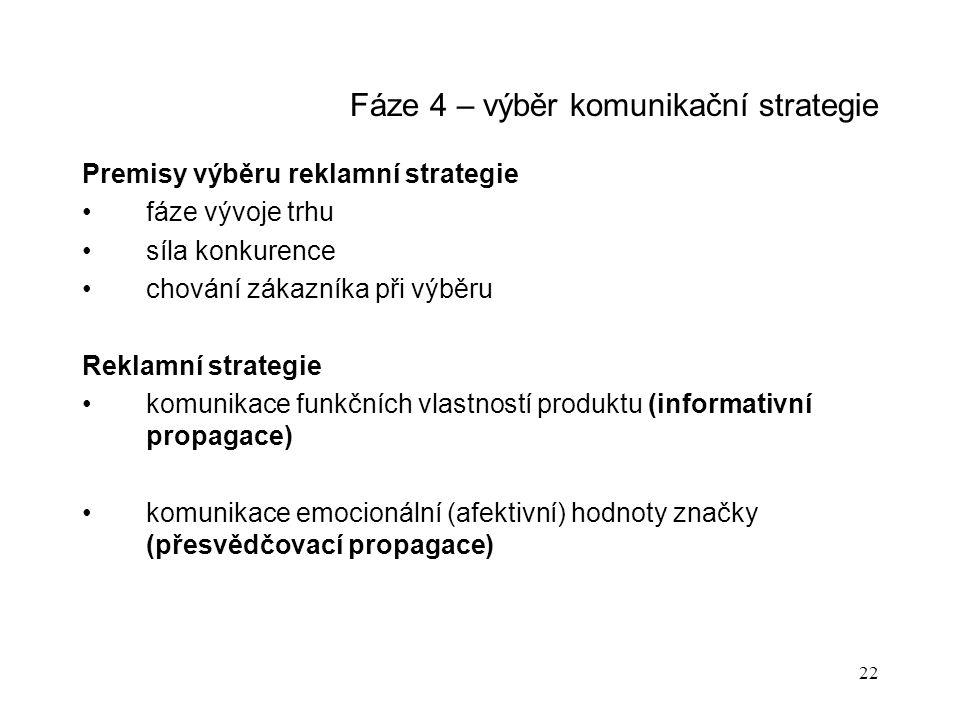 Fáze 4 – výběr komunikační strategie