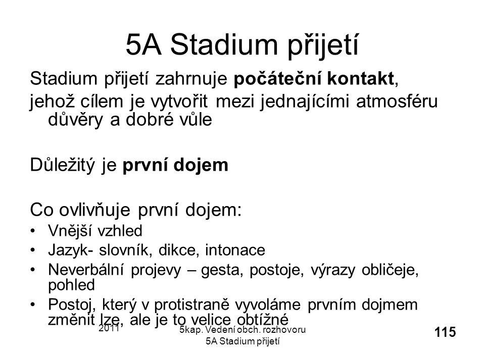 5kap. Vedení obch. rozhovoru 5A Stadium přijetí
