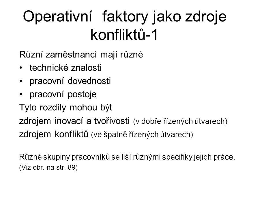 Operativní faktory jako zdroje konfliktů-1