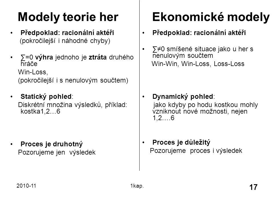 Modely teorie her Ekonomické modely
