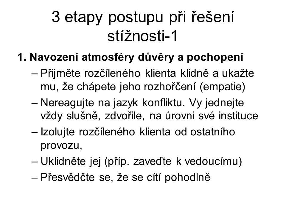 3 etapy postupu při řešení stížnosti-1