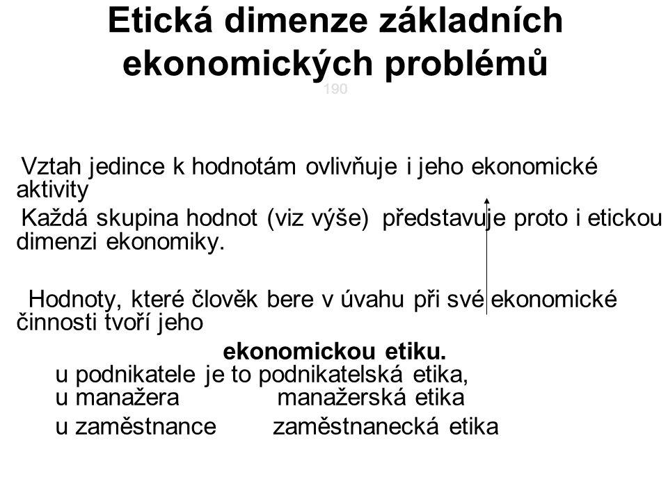 Etická dimenze základních ekonomických problémů