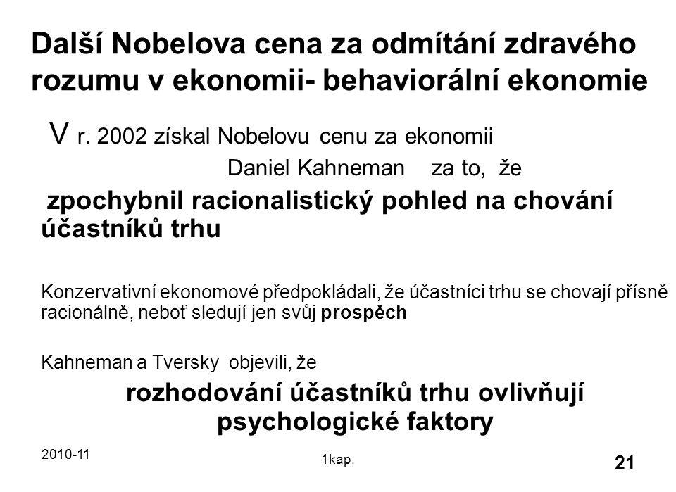 rozhodování účastníků trhu ovlivňují psychologické faktory