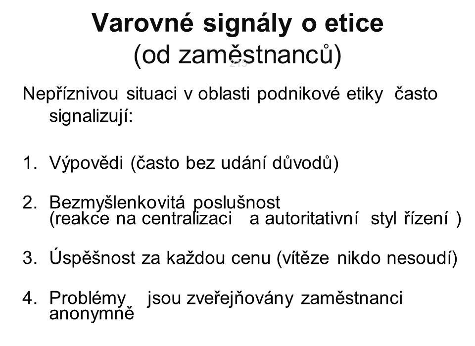 Varovné signály o etice (od zaměstnanců)