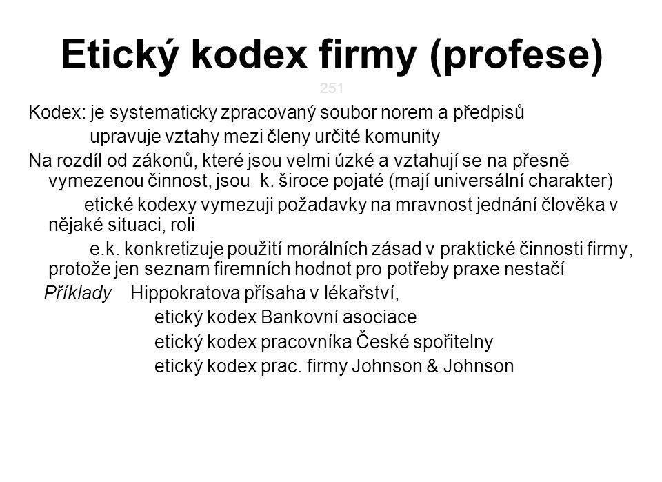 Etický kodex firmy (profese)