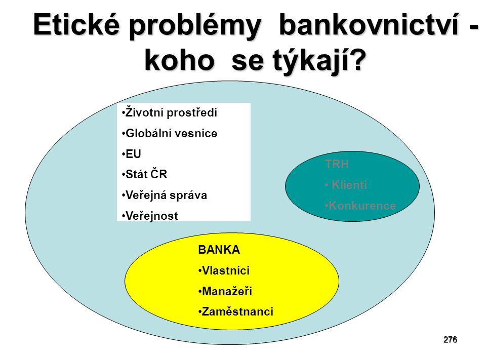 Etické problémy bankovnictví - koho se týkají