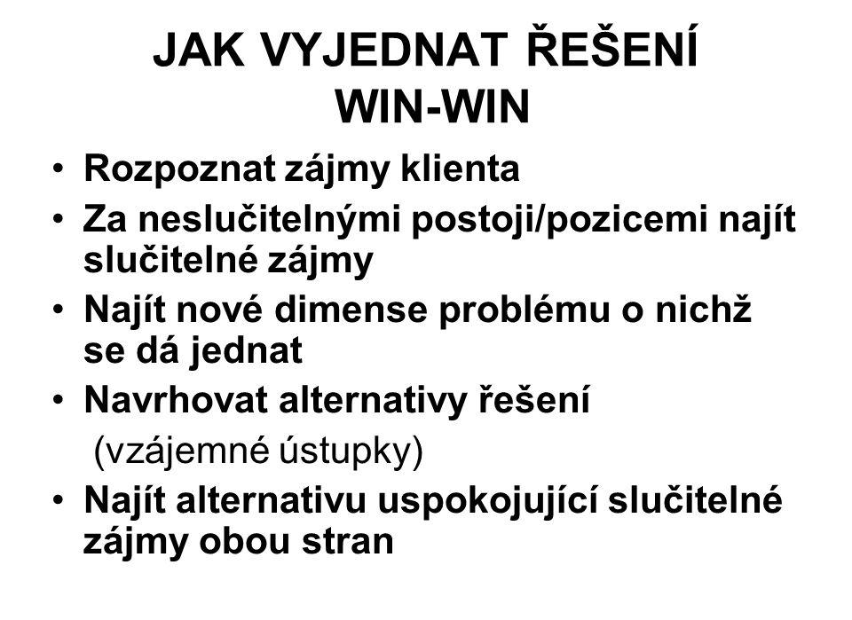 JAK VYJEDNAT ŘEŠENÍ WIN-WIN