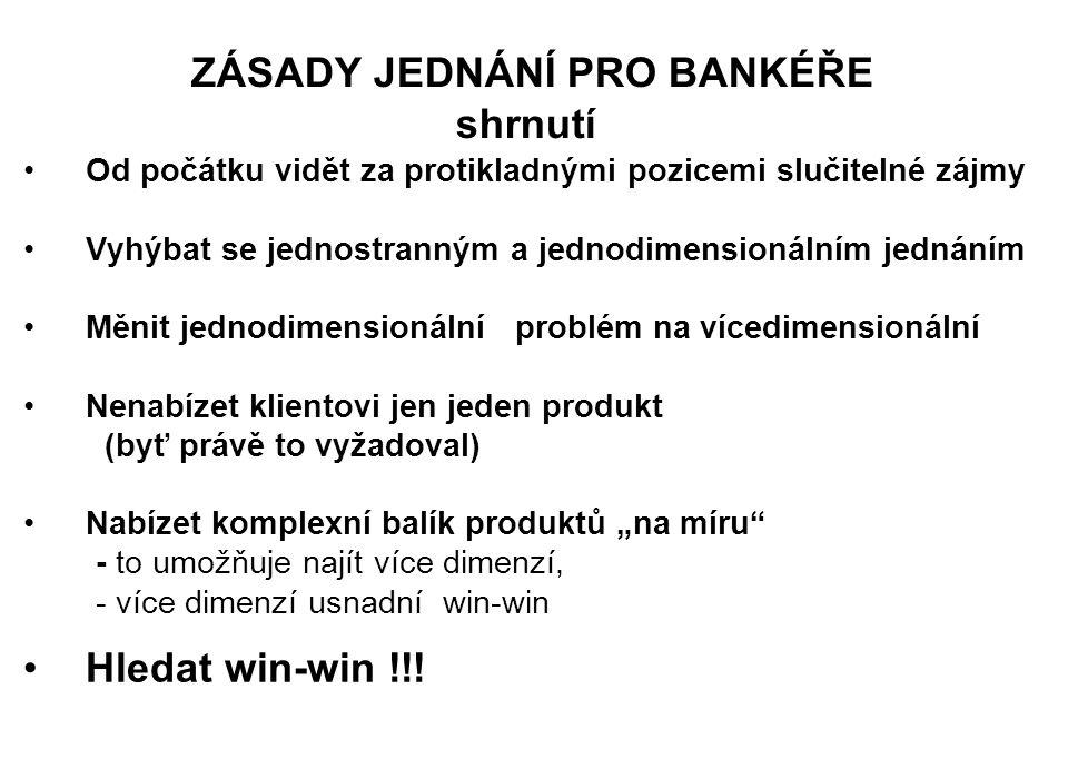 ZÁSADY JEDNÁNÍ PRO BANKÉŘE shrnutí