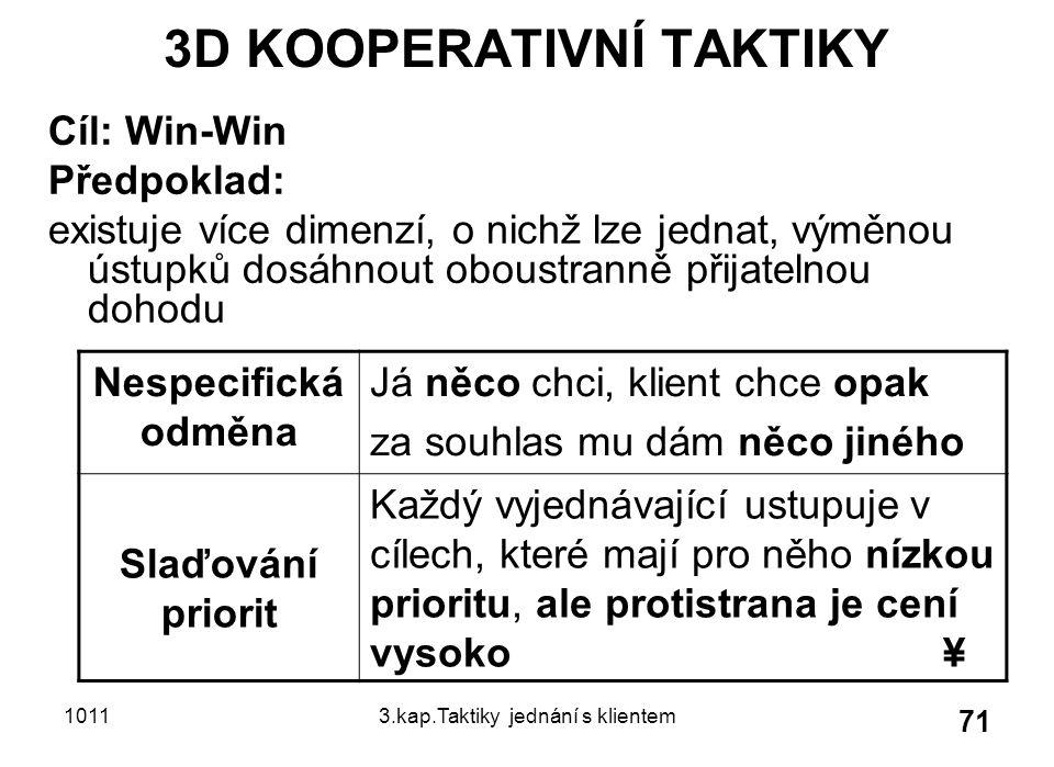 3D KOOPERATIVNÍ TAKTIKY