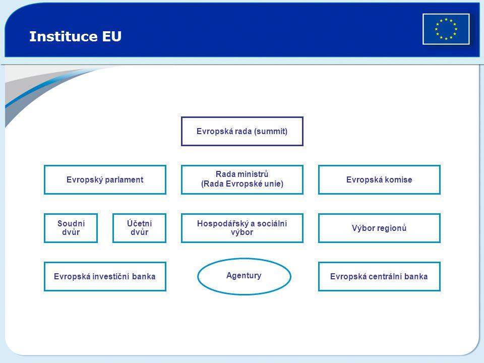 Instituce EU Evropská rada (summit) Evropský parlament Rada ministrů