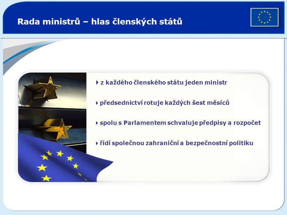 Rada ministrů – hlas členských států