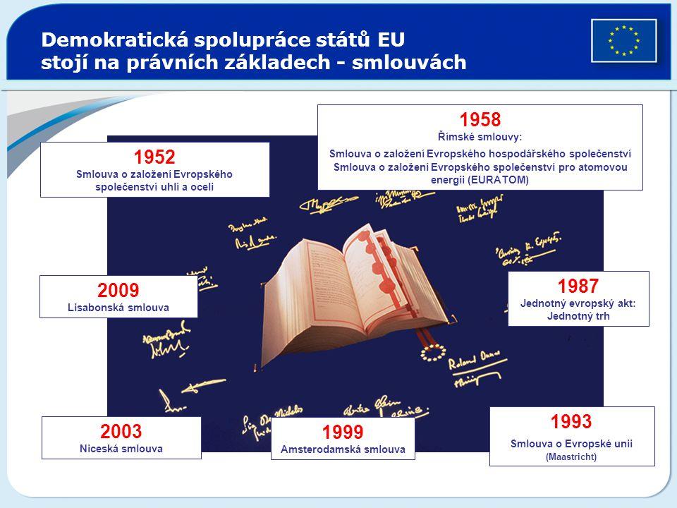 1987 Jednotný evropský akt: Jednotný trh 1999 Amsterodamská smlouva