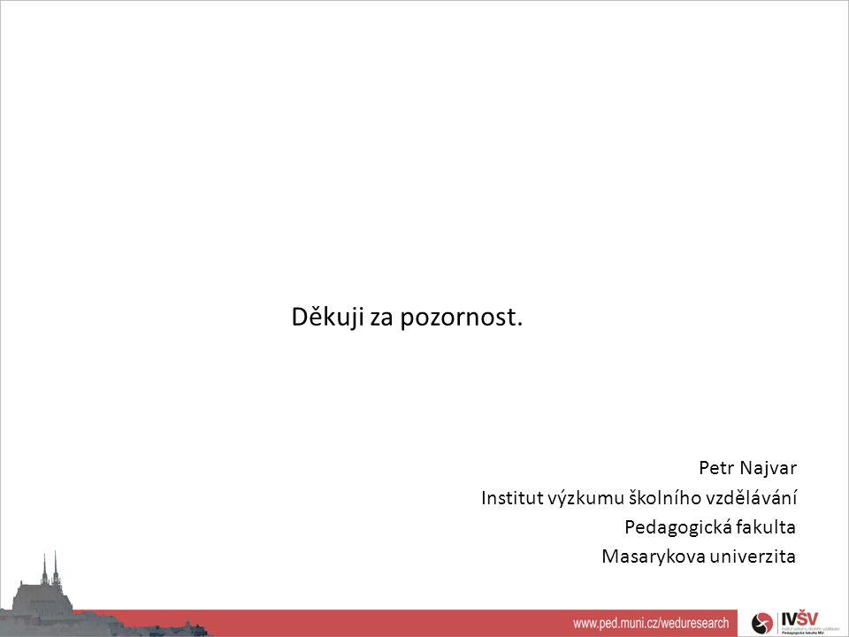 Děkuji za pozornost. Petr Najvar Institut výzkumu školního vzdělávání