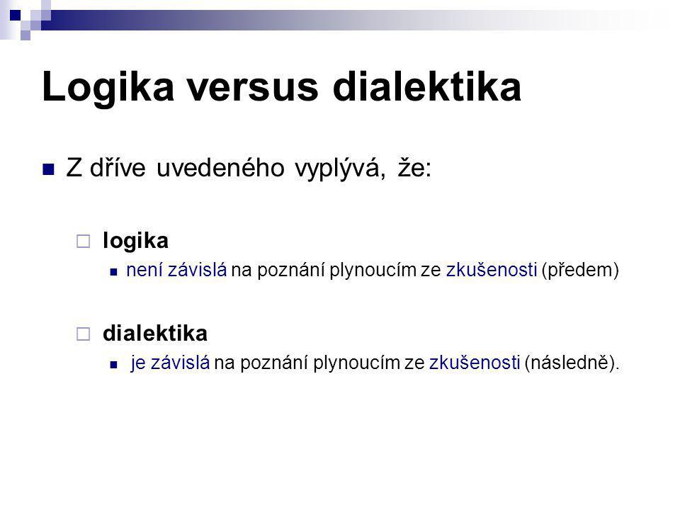 Logika versus dialektika