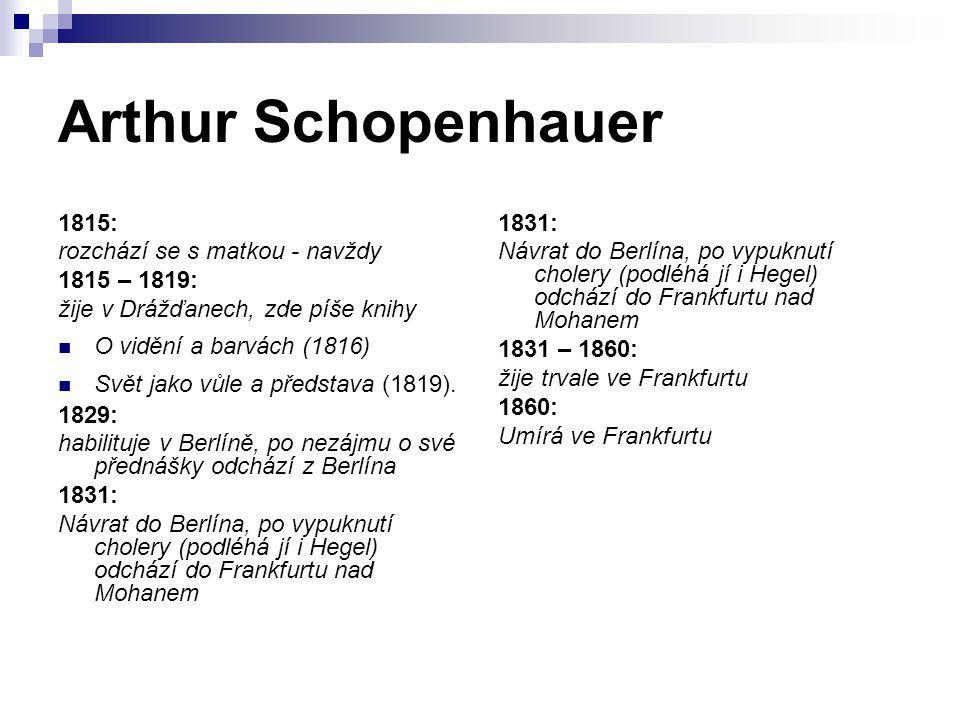 Arthur Schopenhauer 1815: rozchází se s matkou - navždy 1815 – 1819: