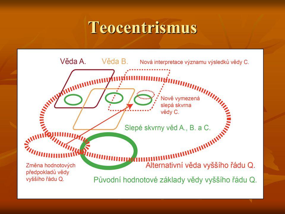 Teocentrismus