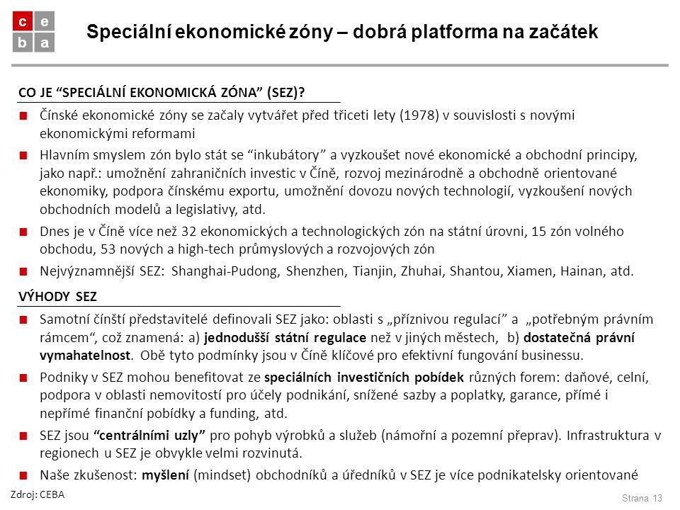 Speciální ekonomické zóny – dobrá platforma na začátek