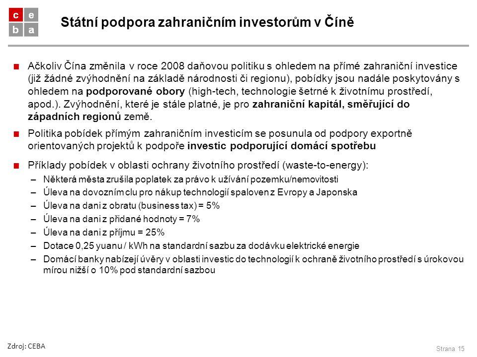 Státní podpora zahraničním investorům v Číně