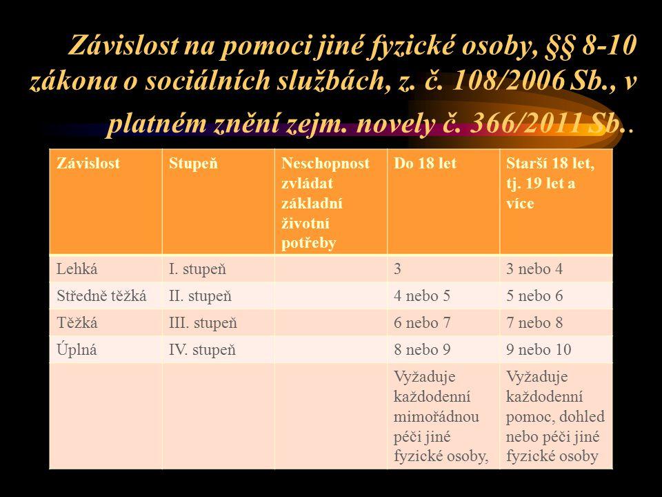 Závislost na pomoci jiné fyzické osoby, §§ 8-10 zákona o sociálních službách, z. č. 108/2006 Sb., v platném znění zejm. novely č. 366/2011 Sb..