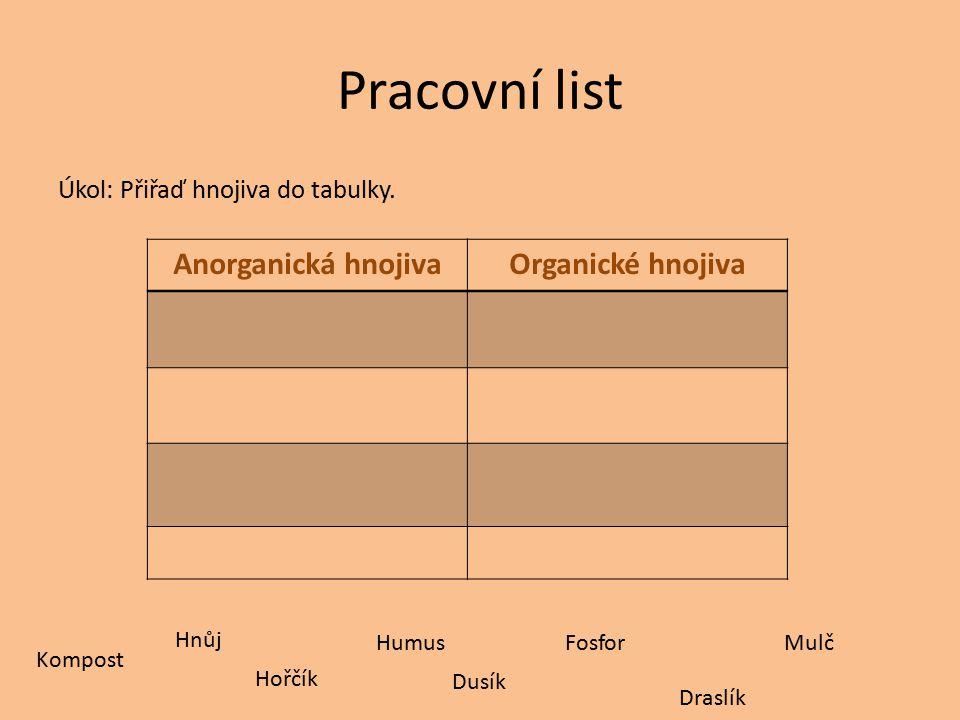 Pracovní list Anorganická hnojiva Organické hnojiva