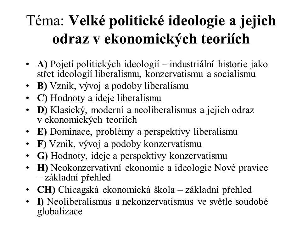 Téma: Velké politické ideologie a jejich odraz v ekonomických teoriích