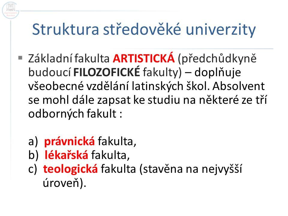 Struktura středověké univerzity