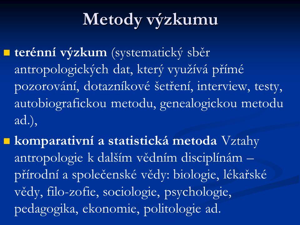Metody výzkumu