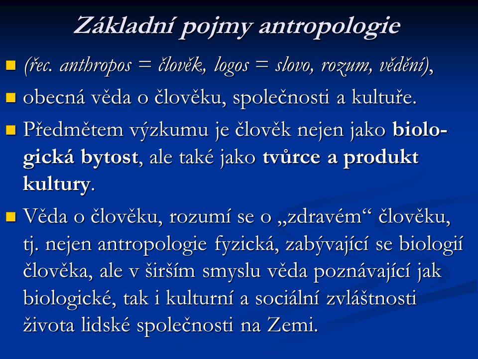 Základní pojmy antropologie