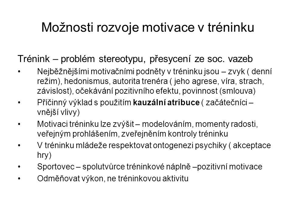 Možnosti rozvoje motivace v tréninku