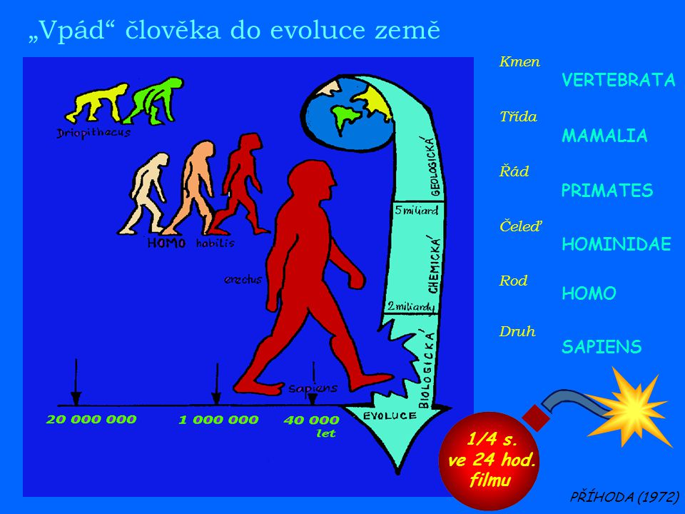 """""""Vpád člověka do evoluce země"""
