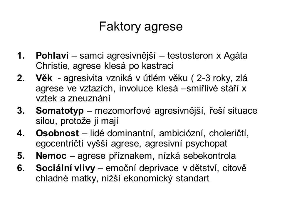 Faktory agrese Pohlaví – samci agresivnější – testosteron x Agáta Christie, agrese klesá po kastraci.