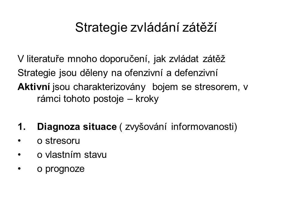 Strategie zvládání zátěží