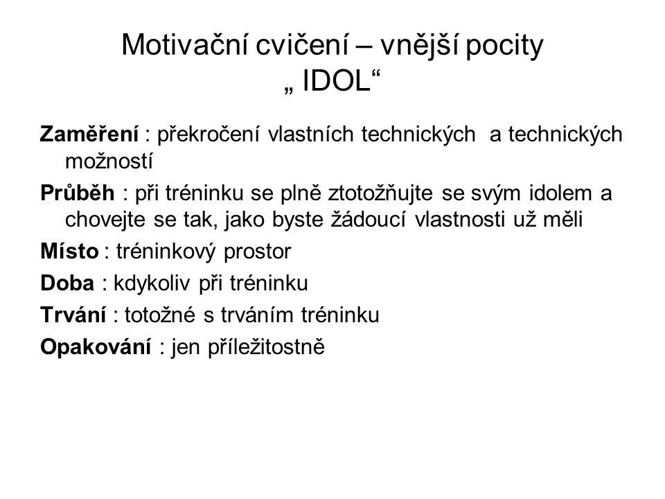 """Motivační cvičení – vnější pocity """" IDOL"""