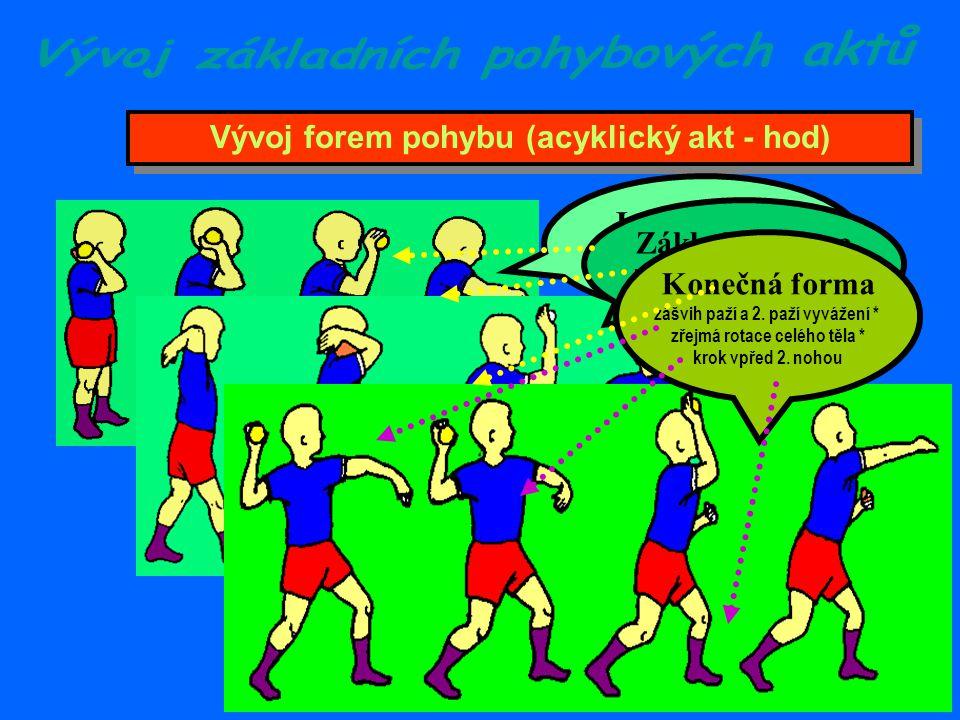 Vývoj forem pohybu (acyklický akt - hod)
