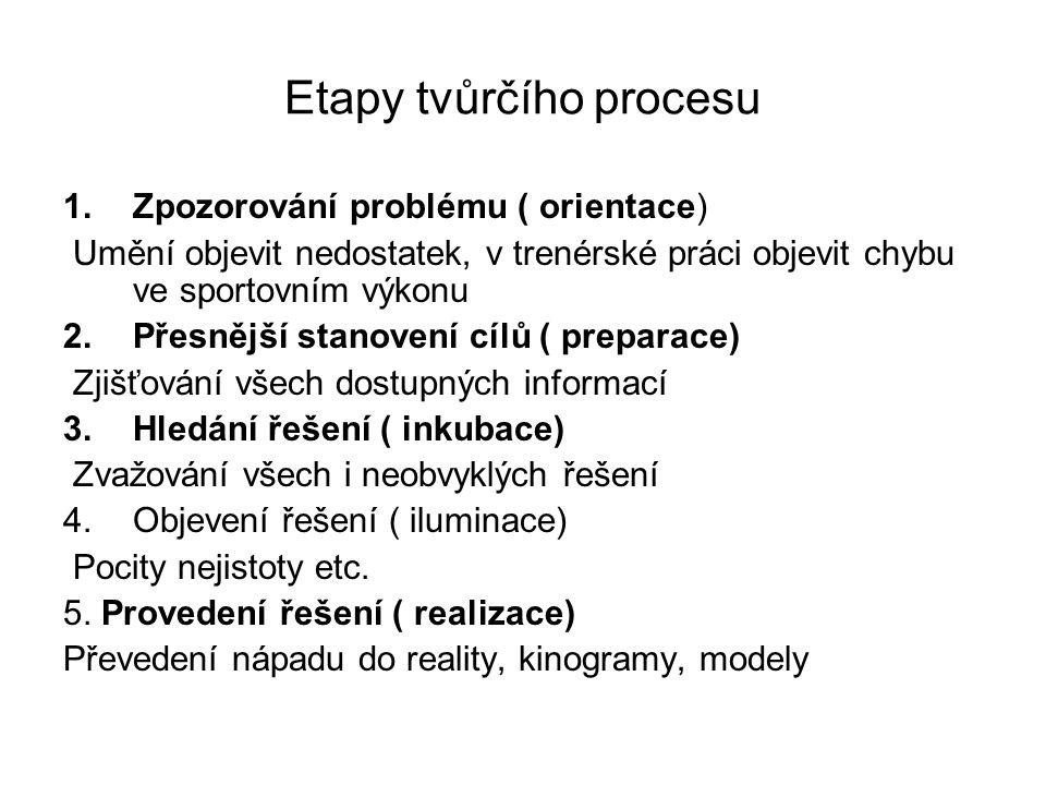 Etapy tvůrčího procesu