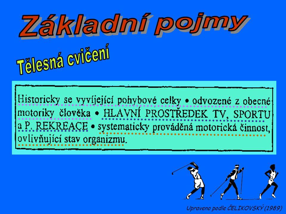 Upraveno podle ČELIKOVSKÝ (1989)