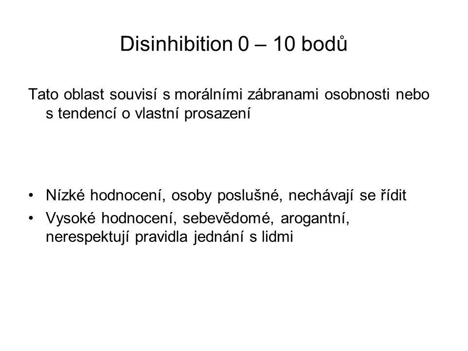 Disinhibition 0 – 10 bodů Tato oblast souvisí s morálními zábranami osobnosti nebo s tendencí o vlastní prosazení.
